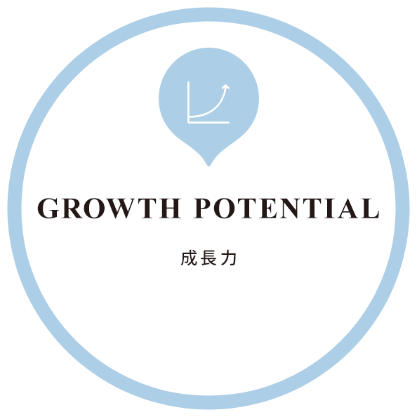 GROWTH POTENTIAL 成長力
